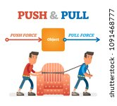 push and pull force vector... | Shutterstock .eps vector #1091468777