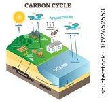 atmosphere carbon exchange... | Shutterstock .eps vector #1092652553