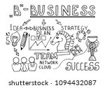 set of business doodles icons ...   Shutterstock .eps vector #1094432087