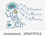 machine learning 3 step... | Shutterstock .eps vector #1096779713