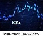japanese candlestick chart on...   Shutterstock .eps vector #1099616597