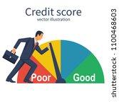 credit score  gauge....   Shutterstock .eps vector #1100468603