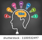 brain icon head with multiple... | Shutterstock .eps vector #1100532497