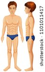 a vector of man body... | Shutterstock .eps vector #1101011417