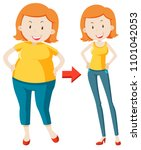 a fat girl losing weight...   Shutterstock .eps vector #1101042053