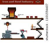 iron and steel industry.... | Shutterstock .eps vector #1101556607