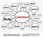 commitment mind map flowchart ... | Shutterstock .eps vector #1102772717