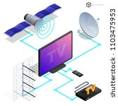 vector tv antenna  realistic...   Shutterstock .eps vector #1103475953
