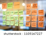 self adhesive notes with... | Shutterstock . vector #1105167227