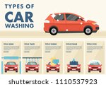 infographics of types car wash... | Shutterstock .eps vector #1110537923
