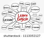 learn english mind map... | Shutterstock .eps vector #1113352127