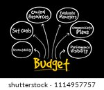 purposes of maintaining budget... | Shutterstock .eps vector #1114957757