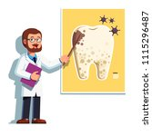 dentist man showing caries...   Shutterstock .eps vector #1115296487