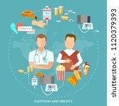 obesity diabetes problems bad... | Shutterstock .eps vector #1120379393