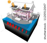 3d illustration of house with...   Shutterstock .eps vector #1120512047