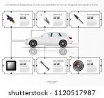 infographics of freight... | Shutterstock .eps vector #1120517987
