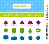 vector infographic   basic 3... | Shutterstock .eps vector #112603673