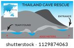 Thailand Cave Rescue From Tham...
