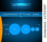 vector infographic   comparison ... | Shutterstock .eps vector #117537097