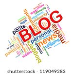Illustration of wordcloud word tags of blog - stock photo