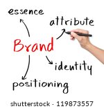 business hand writing brand... | Shutterstock . vector #119873557