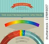 vector infographic   the... | Shutterstock .eps vector #119893057