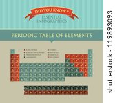 vector infographic   periodic... | Shutterstock .eps vector #119893093