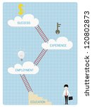 success   Shutterstock .eps vector #120802873