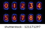 a numerical counter and number... | Shutterstock . vector #121171297