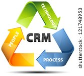 Customer Relationship Management Arrows
