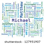 Word Cloud Men's Names