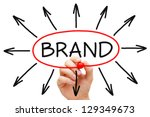 hand drawing brand concept with ... | Shutterstock . vector #129349673