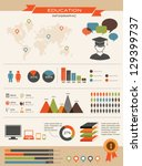 education infographic vintage... | Shutterstock .eps vector #129399737