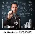 business man writing concept of business process improve growth - stock photo
