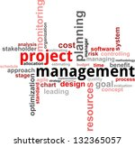 a word cloud of project... | Shutterstock . vector #132365057