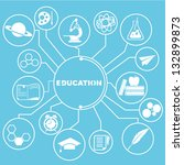 education network  education... | Shutterstock .eps vector #132899873