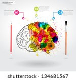 Creativity Brain  Vector...