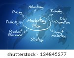 marketing plan concept on blue... | Shutterstock . vector #134845277