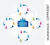 social network over white... | Shutterstock .eps vector #139993087