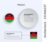 malawi country set of banners...