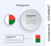 madagascar country set of...