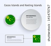cocos islands and keeling...