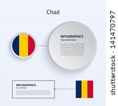 chad country set of banners on...