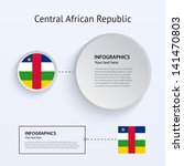 central african republic...