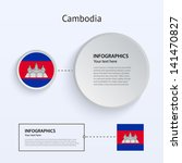cambodia country set of banners ...