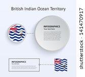 british indian ocean territory...