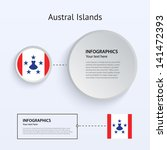 austral islands country set of...