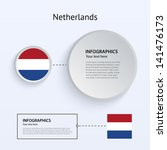 netherlands country set of...