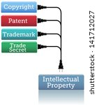 concepts of patent copyright... | Shutterstock .eps vector #141712027