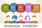 people chatting. vector... | Shutterstock .eps vector #142582237